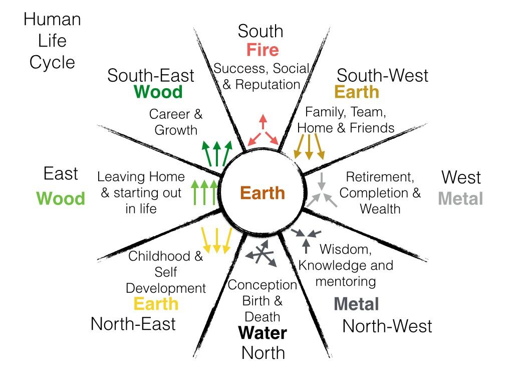 Chi-Clock-Calendar-and-Map.003