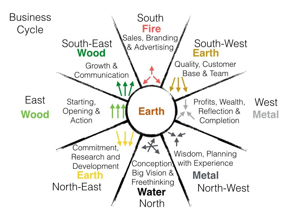 Chi-Clock-Calendar-and-Map.004
