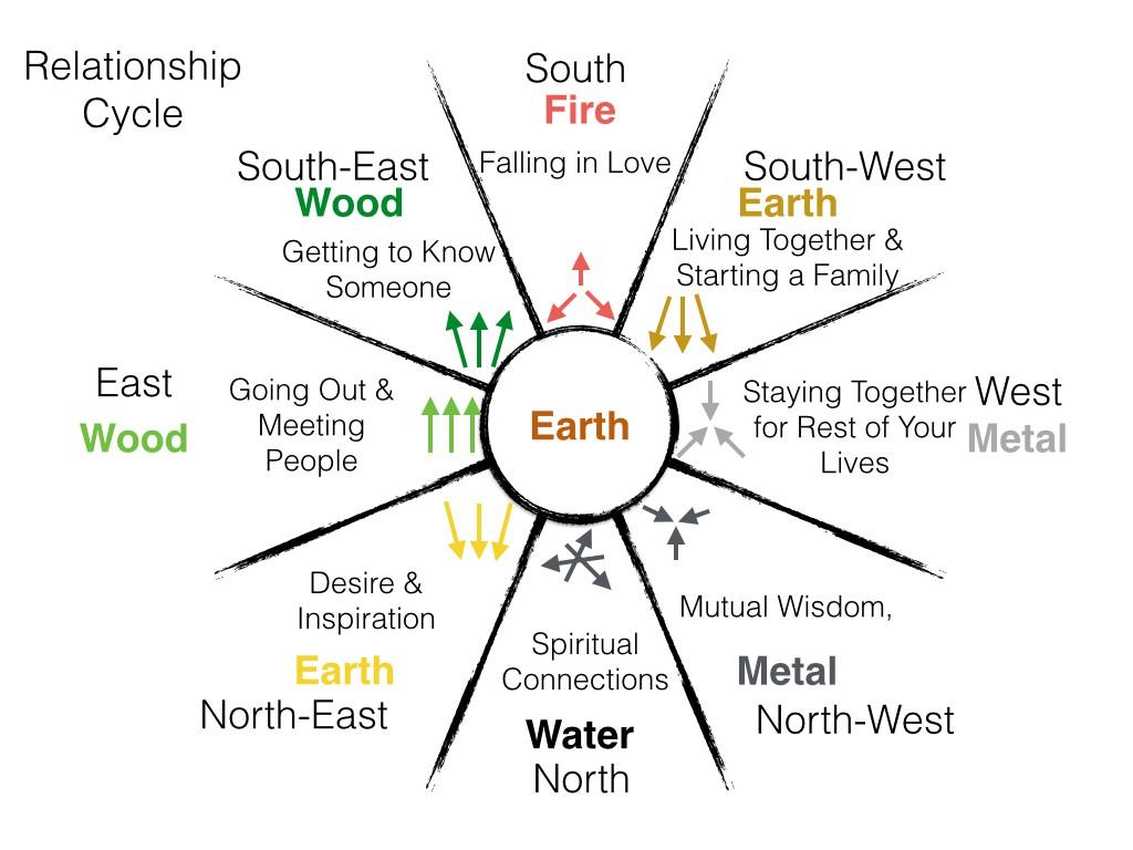 Chi-Clock-Calendar-and-Map.005